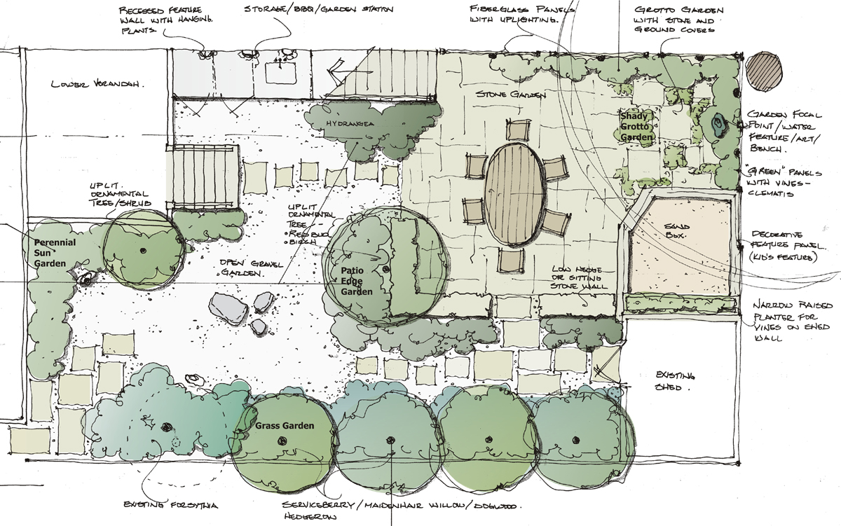 1000 images about landscape plan on pinterest landscape for Garden designs and layouts